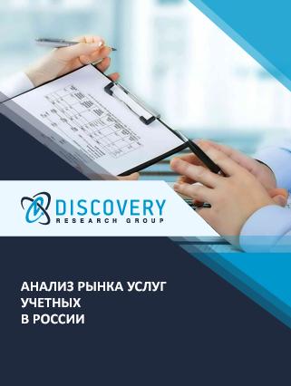 Маркетинговое исследование - Анализ рынка услуг учетных в России