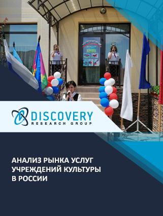 Маркетинговое исследование - Анализ рынка услуг учреждений культуры в России