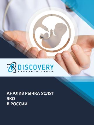 Маркетинговое исследование - Анализ рынка услуг ЭКО в России