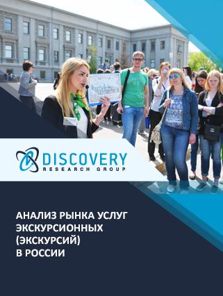 Маркетинговое исследование - Анализ рынка услуг экскурсионных (экскурсий) в России