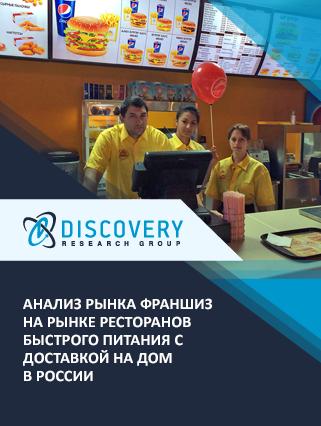 Маркетинговое исследование - Анализ рынка франшиз на рынке ресторанов быстрого питания с доставкой на дом в России