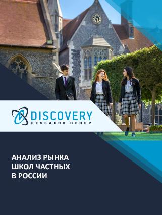 Анализ рынка школ частных в России
