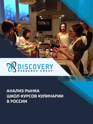 Анализ рынка школ-курсов кулинарии в России