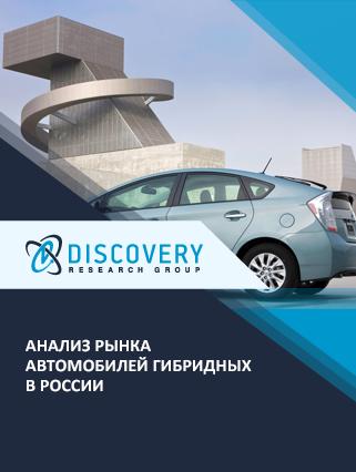 Маркетинговое исследование - Анализ рынка автомобилей гибридных в России