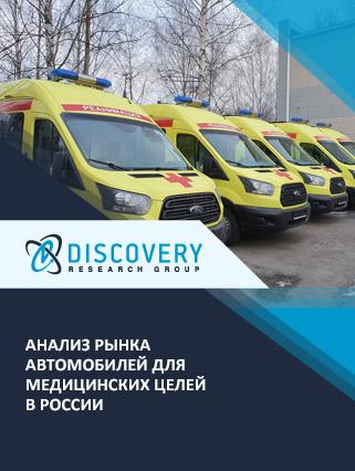 Маркетинговое исследование - Анализ рынка автомобилей для медицинских целей в России