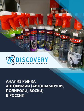 Маркетинговое исследование - Анализ рынка автохимии (автошампуни, полироли, воски) в России