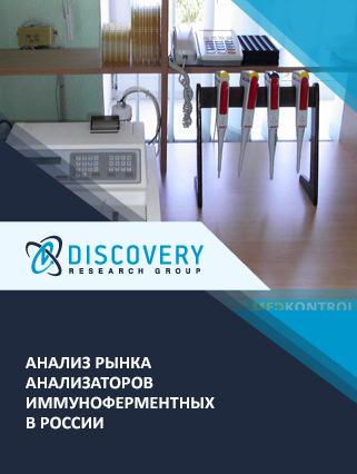Анализ рынка анализаторов иммуноферментных в России