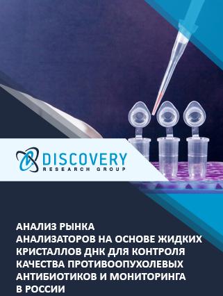 Анализ рынка анализаторов на основе жидких кристаллов ДНК для контроля качества противоопухолевых антибиотиков и мониторинга в России