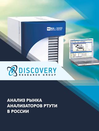 Анализ рынка анализаторов ртути в России