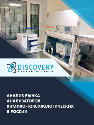 Анализ рынка анализаторов химико-токсикологических в России
