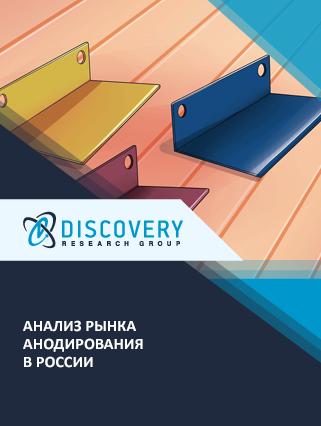Маркетинговое исследование - Анализ рынка анодирования в России