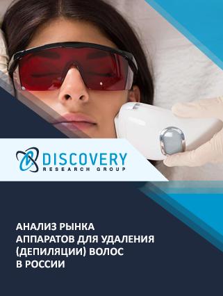 Маркетинговое исследование - Анализ рынка аппаратов для удаления (депиляции) волос в России
