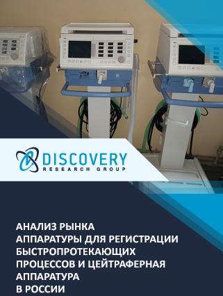 Анализ рынка аппаратуры для регистрации быстропротекающих процессов и цейтраферная аппаратура в России