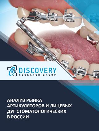 Анализ рынка артикуляторов и лицевых дуг стоматологических в России