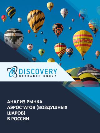 Маркетинговое исследование - Анализ рынка аэростатов (воздушных шаров) в России