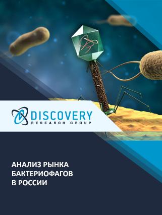Анализ рынка бактериофагов в России