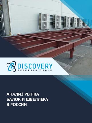 Анализ рынка балок и швеллера в России