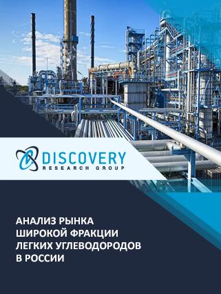 Маркетинговое исследование - Анализ рынка широкой фракции легких углеводородов в России