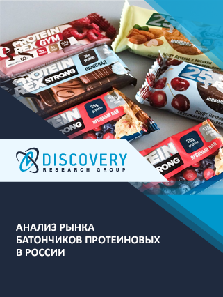 Маркетинговое исследование - Анализ рынка протеиновых батончиков в России (с базой импорта-экспорта)