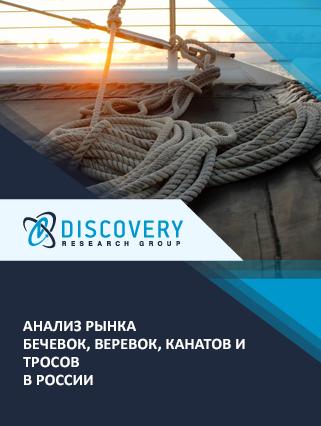 Анализ рынка бечевок, веревок, канатов и тросов в России