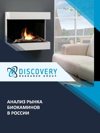 Анализ рынка биокаминов в России
