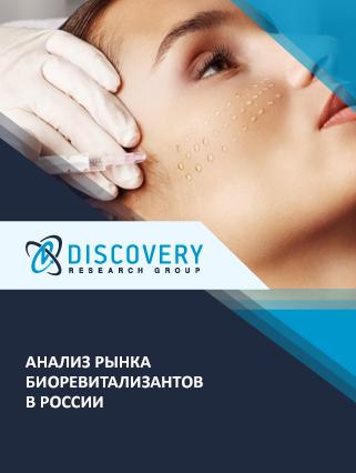 Анализ рынка биоревитализантов в России