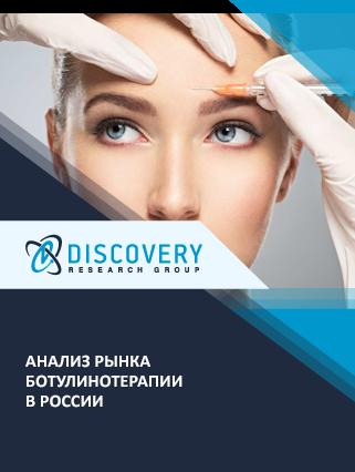 Маркетинговое исследование - Анализ рынка ботулинотерапии в России