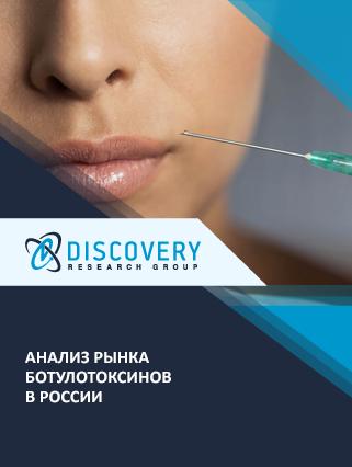 Анализ рынка ботулотоксинов в России