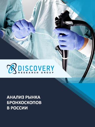 Анализ рынка бронхоскопов в России