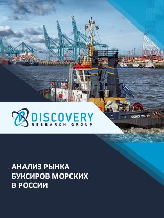 Маркетинговое исследование - Анализ рынка буксиров морских в России