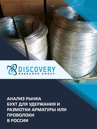 Анализ рынка бухт для удержания и размотки арматуры или проволоки в России