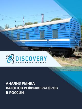 Маркетинговое исследование - Анализ рынка вагонов рефрижераторов в России