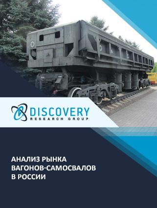 Анализ рынка вагонов-самосвалов в России