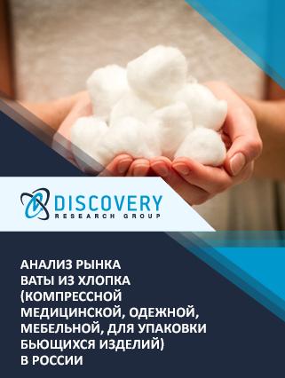 Анализ рынка ваты из хлопка (компрессной медицинской, одежной, мебельной, для упаковки бьющихся изделий) в России