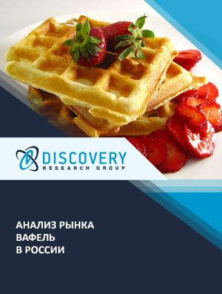 Маркетинговое исследование - Анализ рынка вафель в России