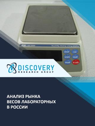 Маркетинговое исследование - Анализ рынка весов лабораторных в России
