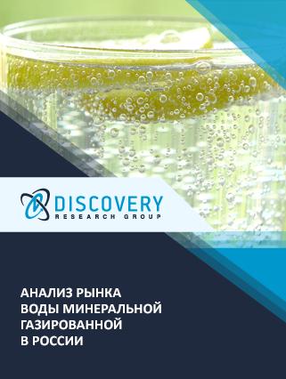 Маркетинговое исследование - Анализ рынка воды минеральной газированной в России
