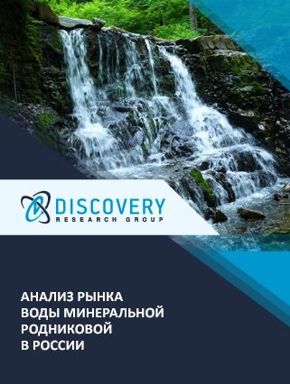Анализ рынка воды минеральной родниковой в России