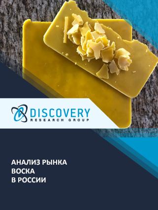 Маркетинговое исследование - Анализ рынка воска в России