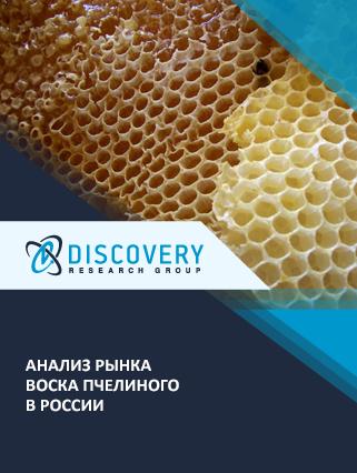 Маркетинговое исследование - Анализ рынка воска пчелиного в России