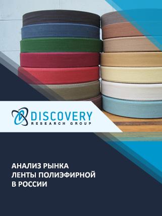 Маркетинговое исследование - Анализ рынка ленты полиэфирной в России