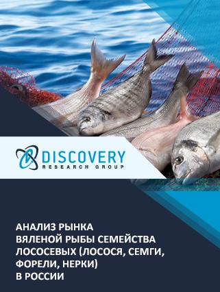Маркетинговое исследование - Анализ рынка вяленой рыбы семейства лососевых (лосося, семги, форели, нерки) в России