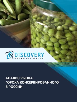 Маркетинговое исследование - Анализ рынка гороха консервированного в России