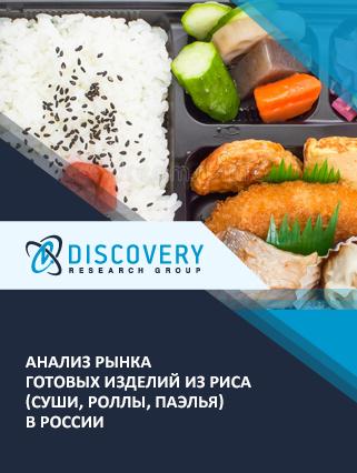 Маркетинговое исследование - Анализ рынка готовых изделий из риса (суши, роллы, паэлья) в России
