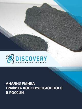 Анализ рынка графита конструкционного в России