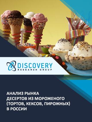 Маркетинговое исследование - Анализ рынка десертов из мороженого (тортов, кексов, пирожных) в России