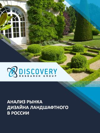 Анализ рынка дизайна ландшафтного в России