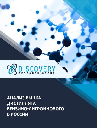 Анализ рынка дистиллята бензино-лигроинового в России