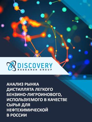 Маркетинговое исследование - Анализ рынка дистиллята легкого бензино-лигроинового, используемого в качестве сырья для нефтехимической промышленности в России