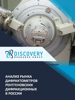 Анализ рынка дифрактометров рентгеновских дифракционных в России